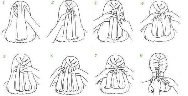 плетение колоска пошаговая инструкция фото - фото 3